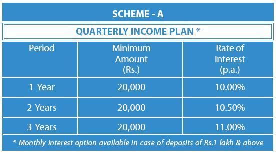 tata-motors-fixed-deposit-scheme-a