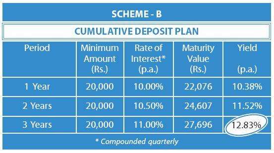 tata-motors-fixed-deposit-scheme-b
