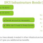 IFCI Infrastructure Bonds: Tax Saving Bonds under Section 80 CCF