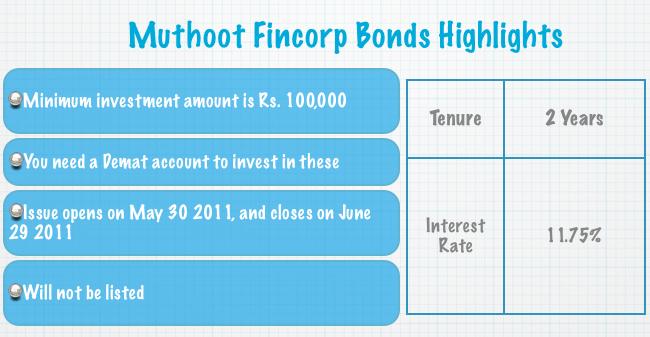 Muthoot Fincorp 11.75% Bonds